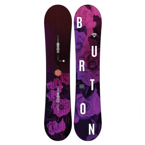 Image of: burton - Stylus